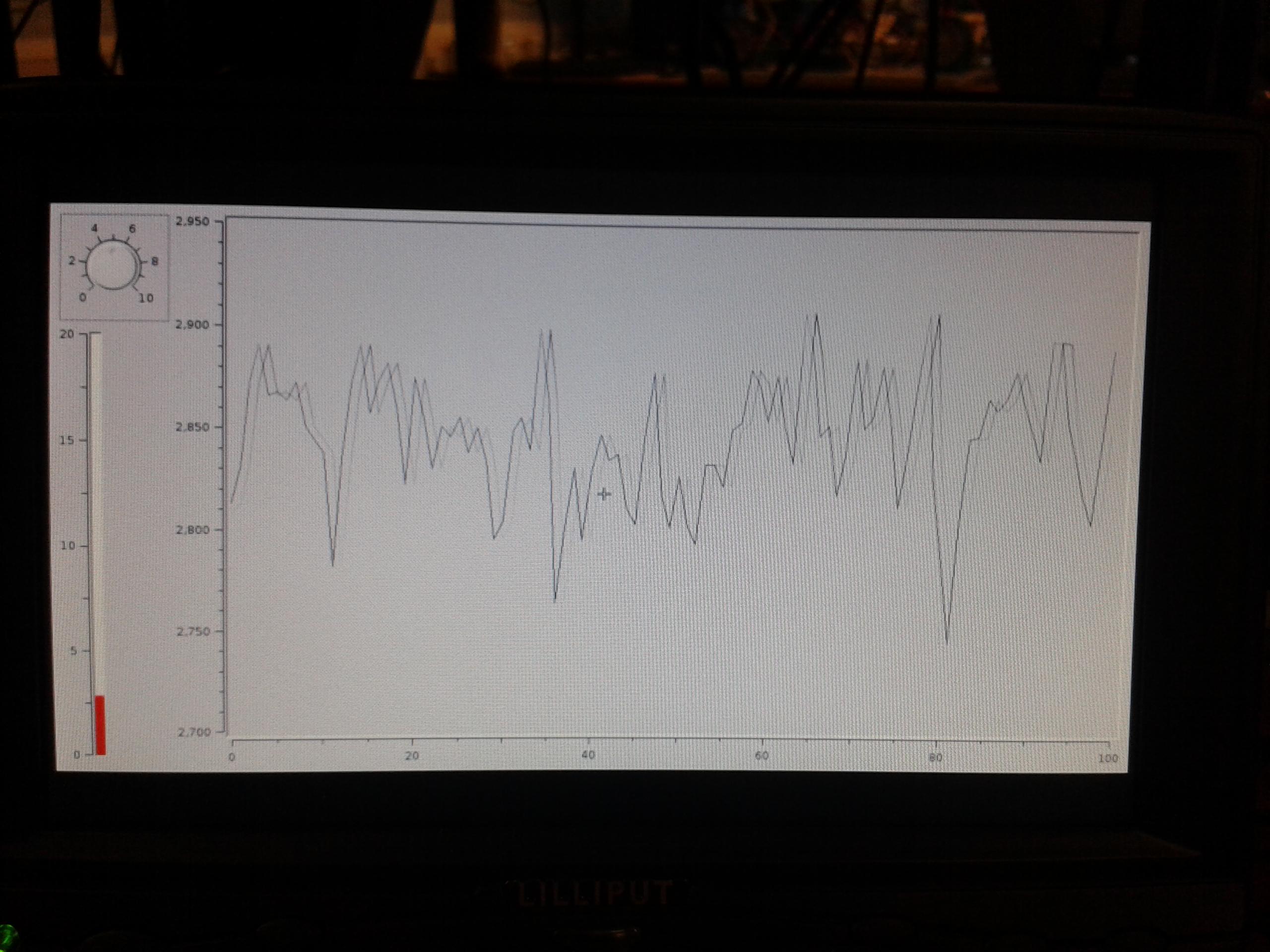 University Of Glasgow School Engineering Raspberry Pi Projects General Purpose Alarm Circuit For Resistive Sensor Figure 4 Waveform Before The Application Pressure